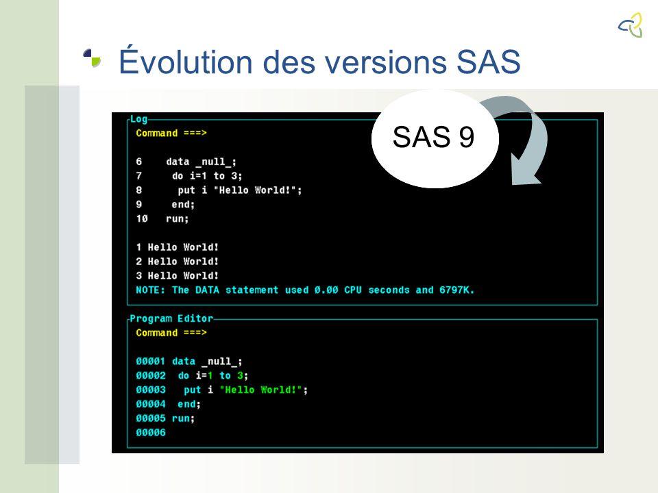 Évolution des versions SAS SAS 5SAS 6SAS 7SAS 8SAS 9