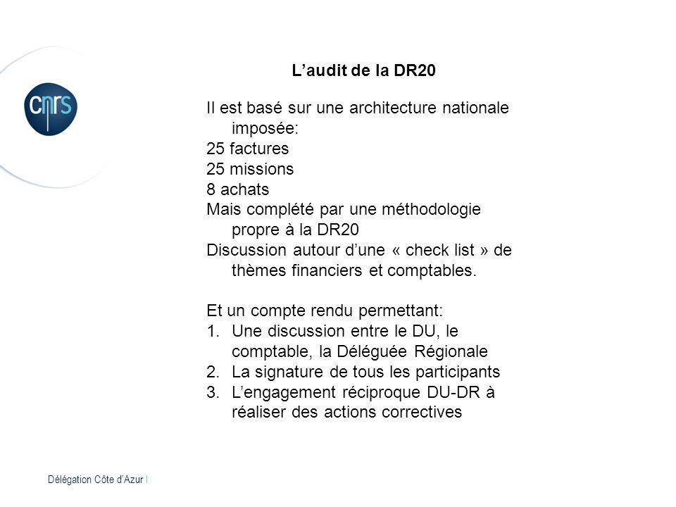 Délégation Côte dAzur l Laudit de la DR20 Il est basé sur une architecture nationale imposée: 25 factures 25 missions 8 achats Mais complété par une méthodologie propre à la DR20 Discussion autour dune « check list » de thèmes financiers et comptables.