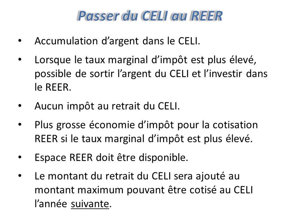 Accumulation dargent dans le CELI.