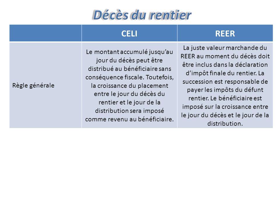 CELIREER Règle générale Le montant accumulé jusquau jour du décès peut être distribué au bénéficiaire sans conséquence fiscale.