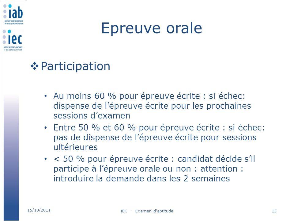 Epreuve orale Participation Au moins 60 % pour épreuve écrite : si échec: dispense de lépreuve écrite pour les prochaines sessions dexamen Entre 50 %