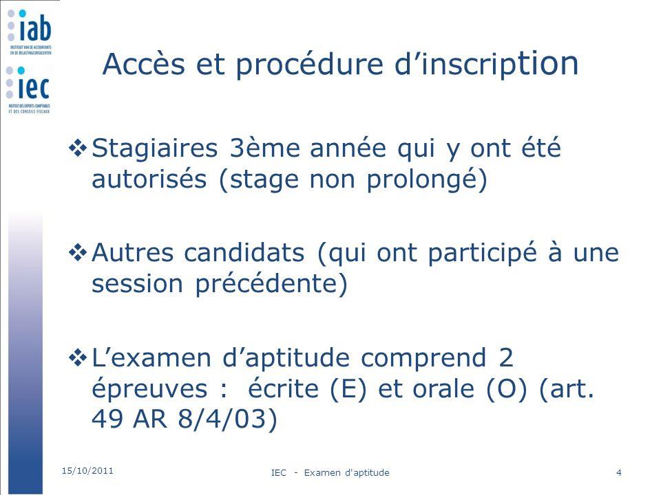 Accès et procédure dinscrip tion Stagiaires 3ème année qui y ont été autorisés (stage non prolongé) Autres candidats (qui ont participé à une session