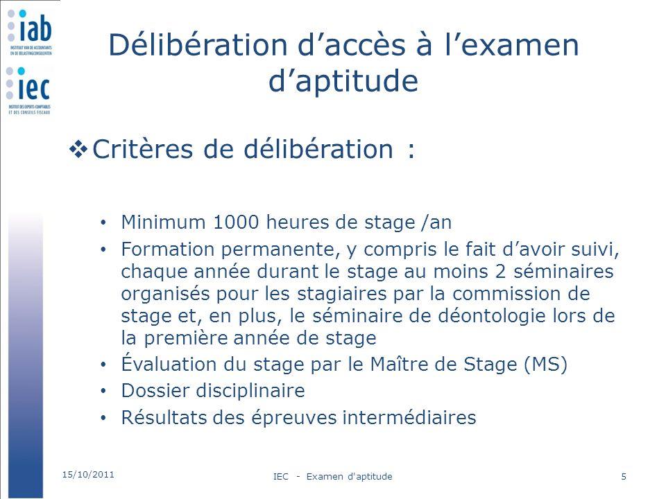 Délibération daccès à lexamen daptitude Critères de délibération : Minimum 1000 heures de stage /an Formation permanente, y compris le fait davoir sui