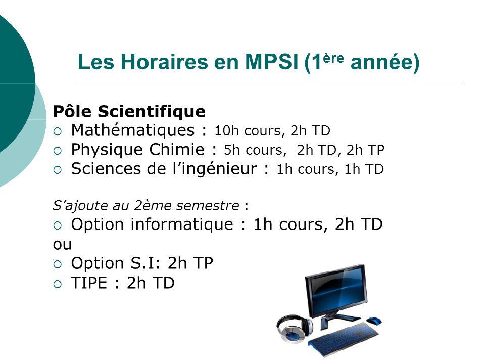 Pôle Scientifique Mathématiques : 10h cours, 2h TD Physique Chimie : 5h cours, 2h TD, 2h TP Sciences de lingénieur : 1h cours, 1h TD Sajoute au 2ème s