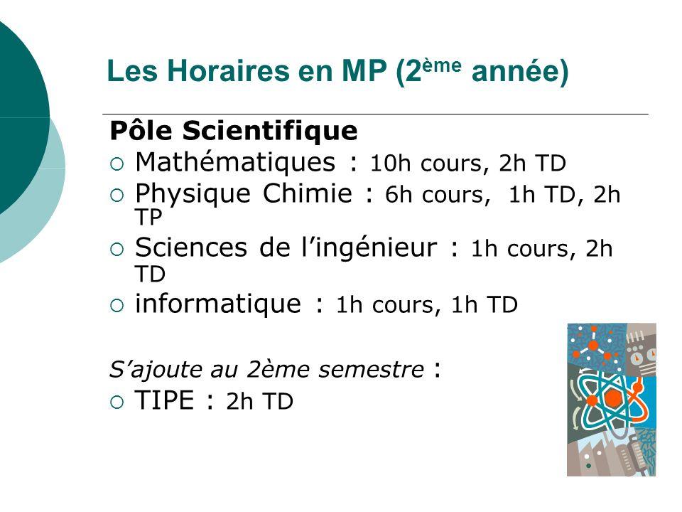 Les Horaires en MP (2 ème année) Pôle Scientifique Mathématiques : 10h cours, 2h TD Physique Chimie : 6h cours, 1h TD, 2h TP Sciences de lingénieur :