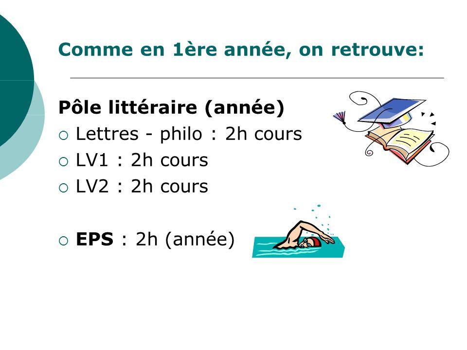 Pôle littéraire (année) Lettres - philo : 2h cours LV1 : 2h cours LV2 : 2h cours EPS : 2h (année) Comme en 1ère année, on retrouve: