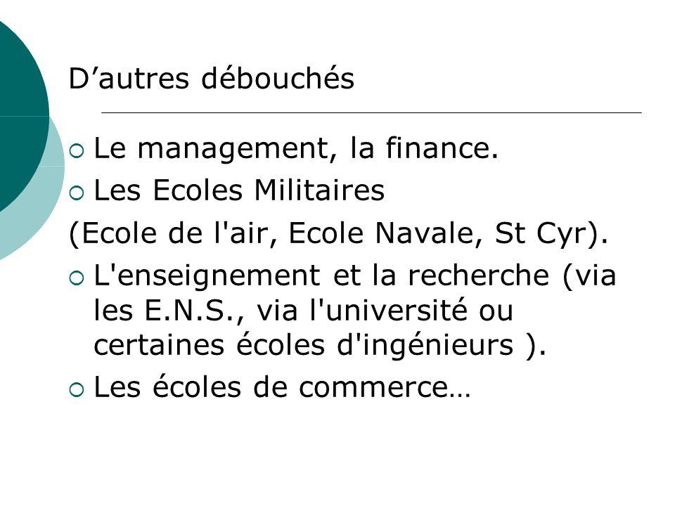 Dautres débouchés Le management, la finance. Les Ecoles Militaires (Ecole de l'air, Ecole Navale, St Cyr). L'enseignement et la recherche (via les E.N