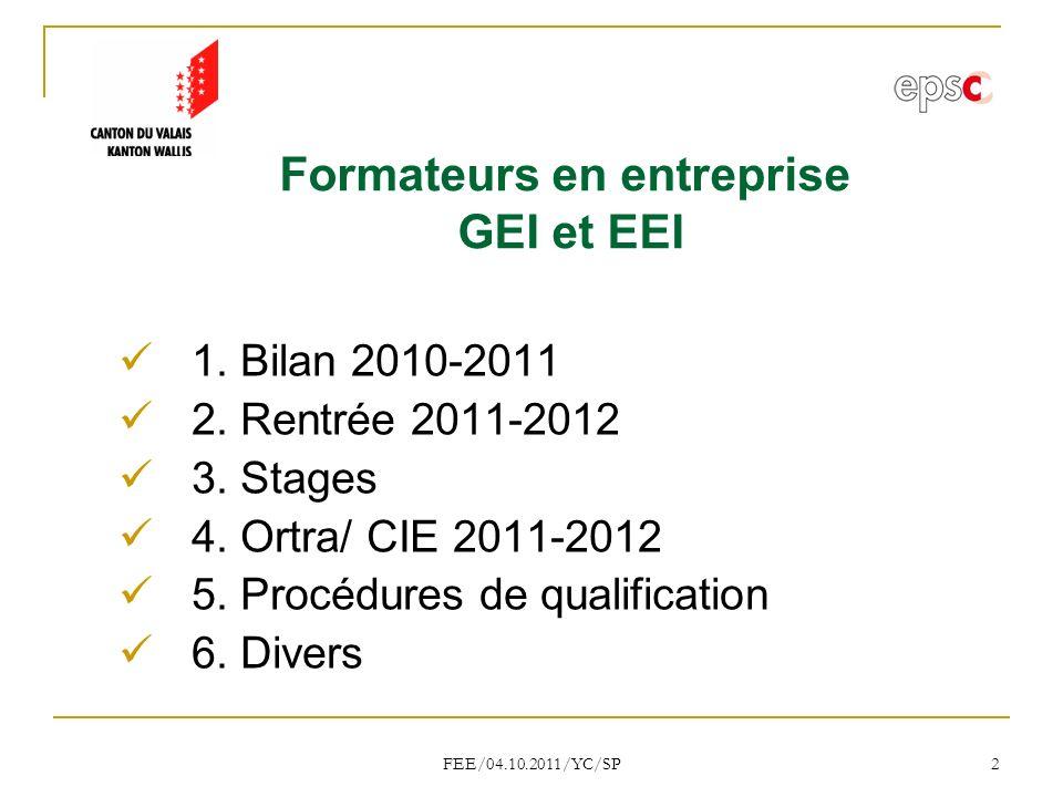 FEE/04.10.2011/YC/SP 2 Formateurs en entreprise GEI et EEI 1.
