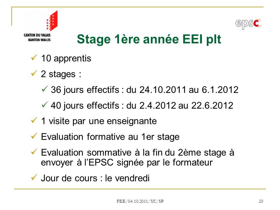 FEE/04.10.2011/YC/SP 20 Stage 1ère année EEI plt 10 apprentis 2 stages : 36 jours effectifs : du 24.10.2011 au 6.1.2012 40 jours effectifs : du 2.4.2012 au 22.6.2012 1 visite par une enseignante Evaluation formative au 1er stage Evaluation sommative à la fin du 2ème stage à envoyer à lEPSC signée par le formateur Jour de cours : le vendredi