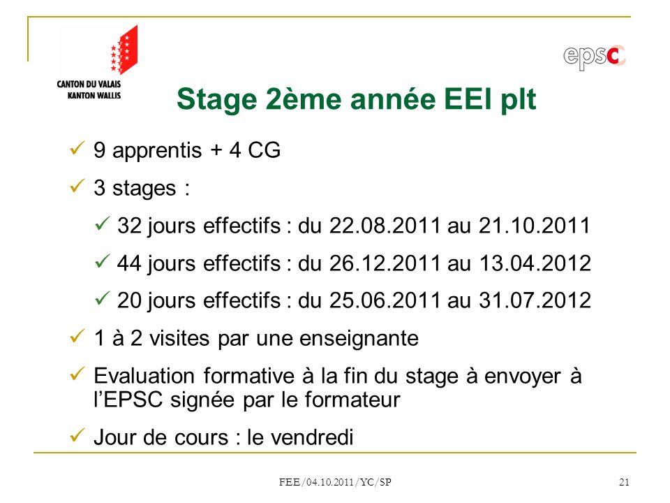 FEE/04.10.2011/YC/SP 21 Stage 2ème année EEI plt 9 apprentis + 4 CG 3 stages : 32 jours effectifs : du 22.08.2011 au 21.10.2011 44 jours effectifs : du 26.12.2011 au 13.04.2012 20 jours effectifs : du 25.06.2011 au 31.07.2012 1 à 2 visites par une enseignante Evaluation formative à la fin du stage à envoyer à lEPSC signée par le formateur Jour de cours : le vendredi