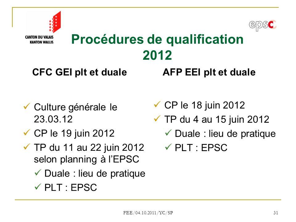 FEE/04.10.2011/YC/SP 31 Procédures de qualification 2012 Culture générale le 23.03.12 CP le 19 juin 2012 TP du 11 au 22 juin 2012 selon planning à lEPSC Duale : lieu de pratique PLT : EPSC CP le 18 juin 2012 TP du 4 au 15 juin 2012 Duale : lieu de pratique PLT : EPSC CFC GEI plt et dualeAFP EEI plt et duale