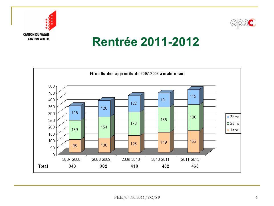 FEE/04.10.2011/YC/SP 6 Rentrée 2011-2012