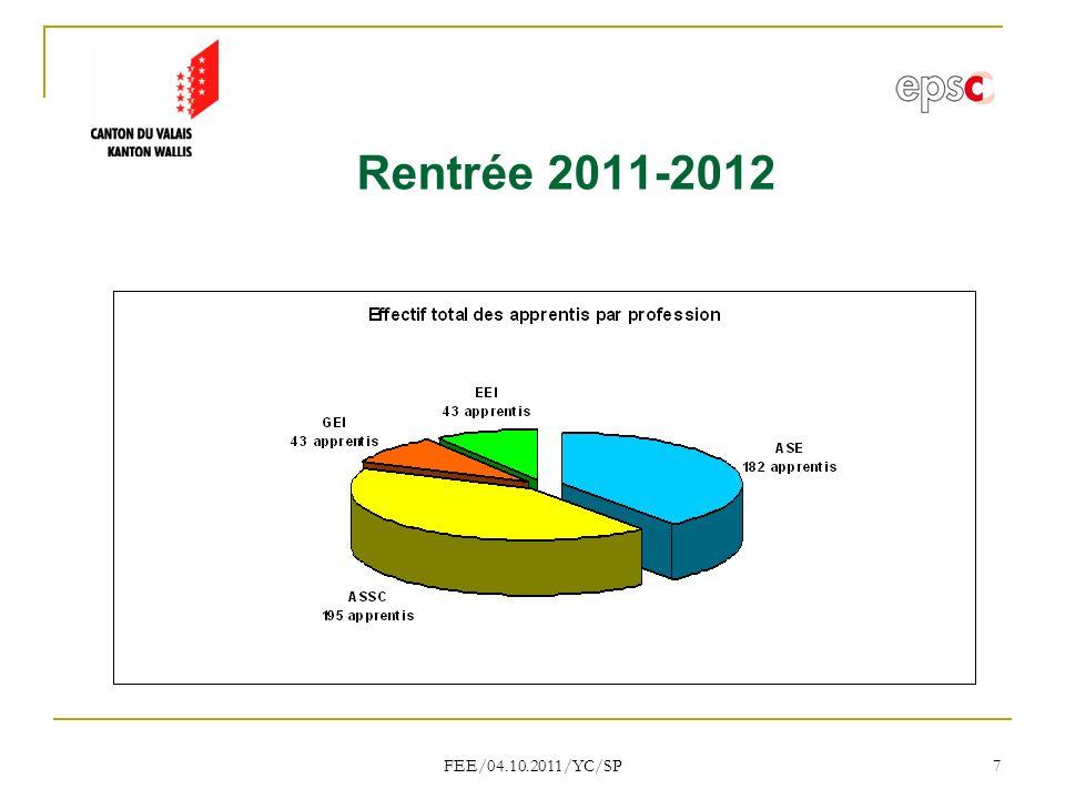 FEE/04.10.2011/YC/SP 7 Rentrée 2011-2012