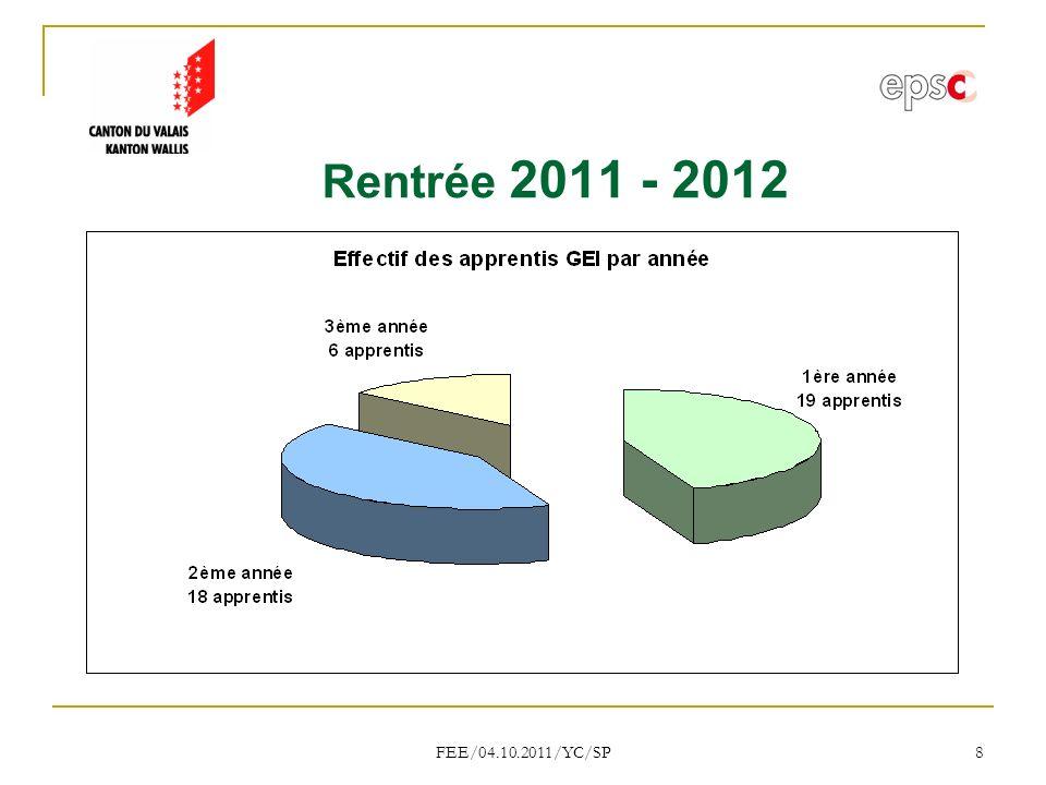 FEE/04.10.2011/YC/SP 8 Rentrée 2011 - 2012