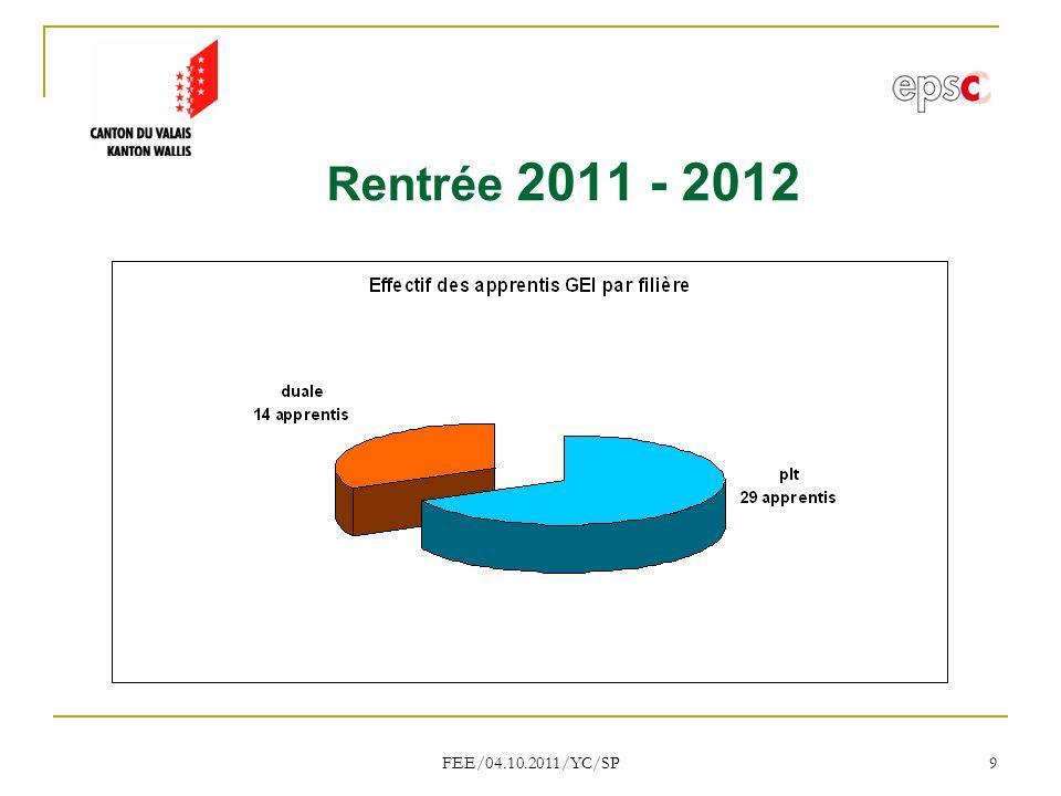 FEE/04.10.2011/YC/SP 9 Rentrée 2011 - 2012