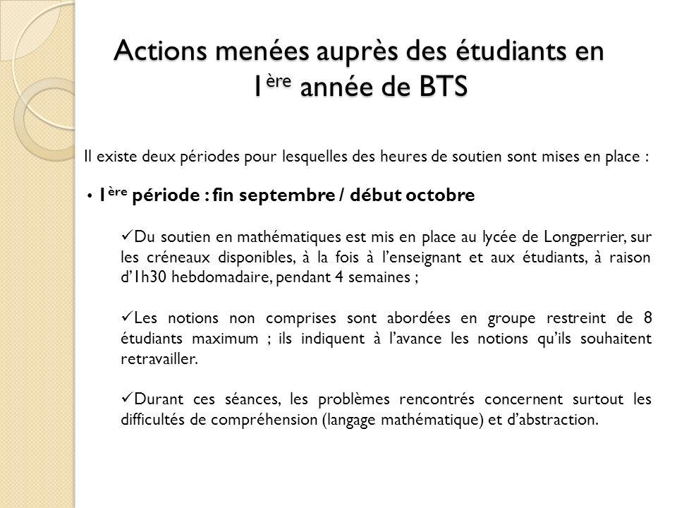 Actions menées auprès des étudiants en 1 ère année de BTS Il existe deux périodes pour lesquelles des heures de soutien sont mises en place : 1 ère pé