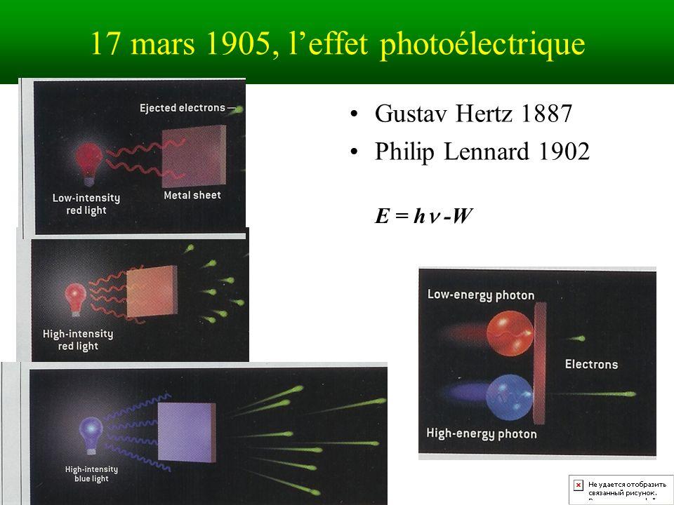 17 mars 1905, leffet photoélectrique Gustav Hertz 1887 Philip Lennard 1902 E = h -W