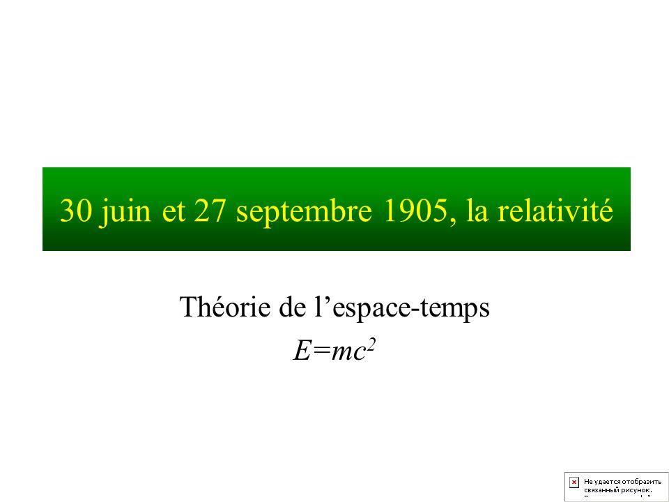 30 juin et 27 septembre 1905, la relativité Théorie de lespace-temps E=mc 2
