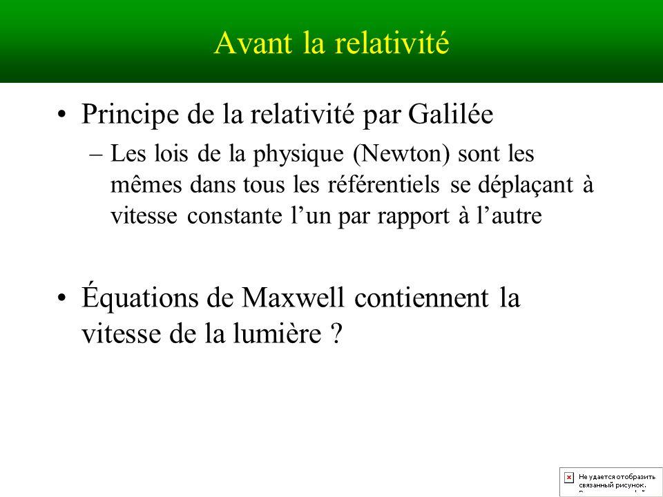 Avant la relativité Principe de la relativité par Galilée –Les lois de la physique (Newton) sont les mêmes dans tous les référentiels se déplaçant à vitesse constante lun par rapport à lautre Équations de Maxwell contiennent la vitesse de la lumière ?
