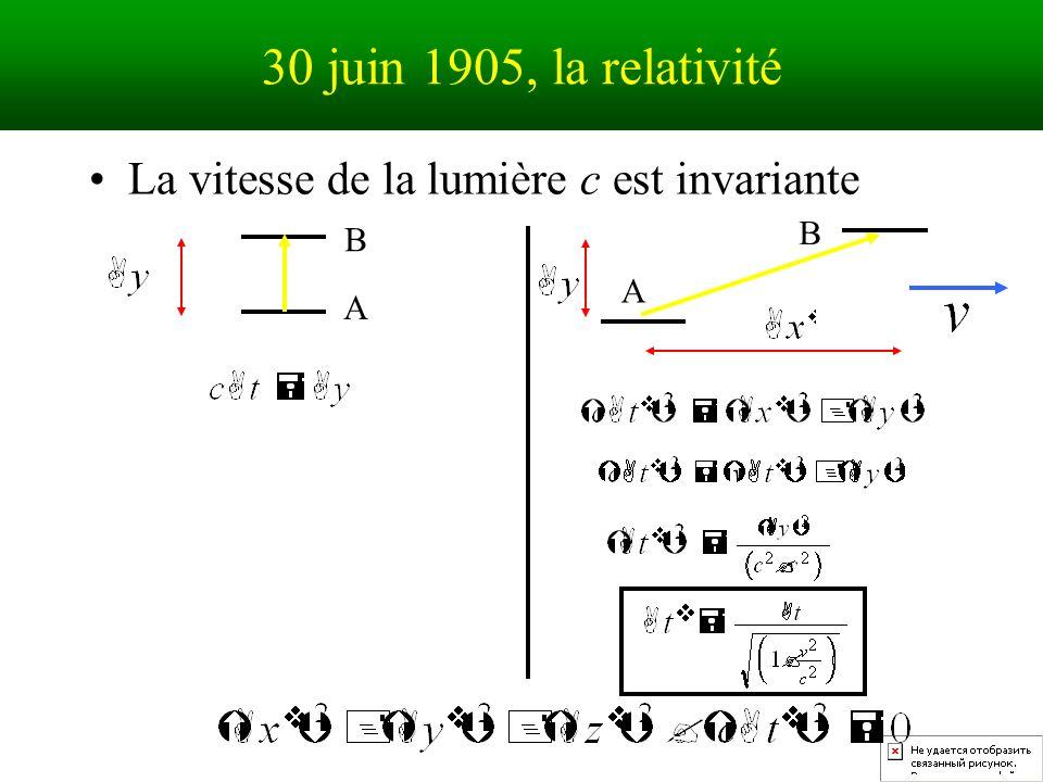 30 juin 1905, la relativité La vitesse de la lumière c est invariante A B A B