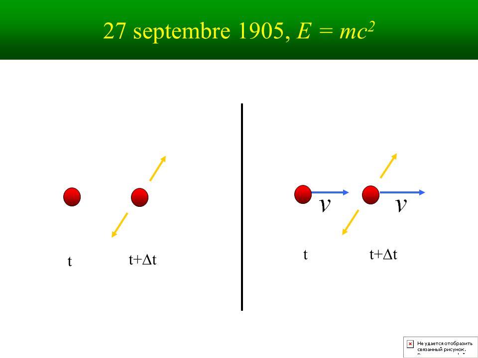 27 septembre 1905, E = mc 2 t t+ t t