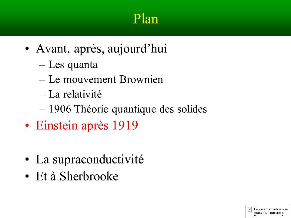Plan Avant, après, aujourdhui –Les quanta –Le mouvement Brownien –La relativité –1906 Théorie quantique des solides Einstein après 1919 La supraconductivité Et à Sherbrooke