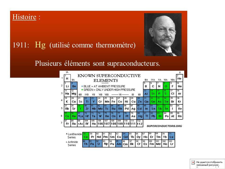 Histoire : 1911: Hg (utilisé comme thermomètre) Plusieurs éléments sont supraconducteurs.