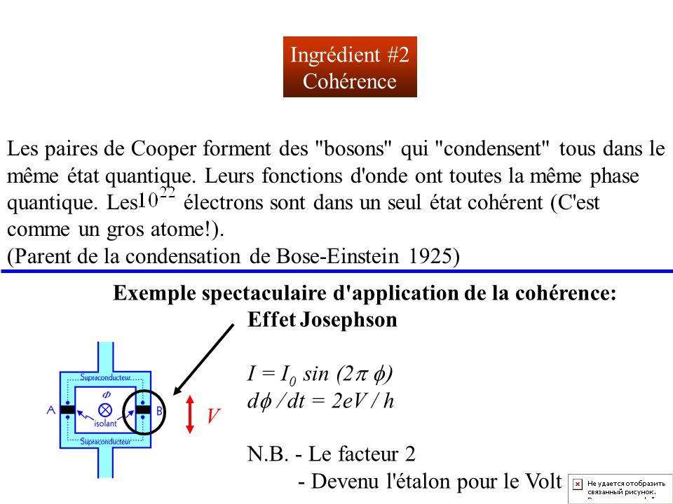 Les paires de Cooper forment des bosons qui condensent tous dans le même état quantique.