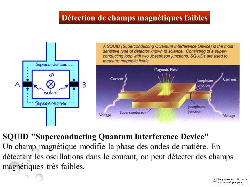 Détection de champs magnétiques faibles SQUID Superconducting Quantum Interference Device Un champ magnétique modifie la phase des ondes de matière.