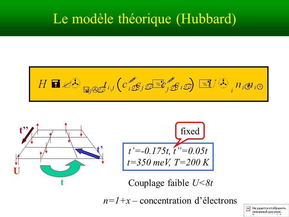 Le modèle théorique (Hubbard) U t n T d = 2 Hubbard model, simplest model of interacting electrons. Here U > 0 Weak coupling: U < 8t n Filling T Tempe