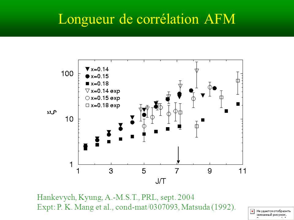 Longueur de corrélation AFM Hankevych, Kyung, A.-M.S.T., PRL, sept.