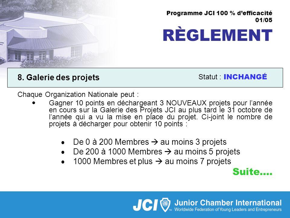 Programme JCI 100 % defficacité 01/05 RÈGLEMENT 8.