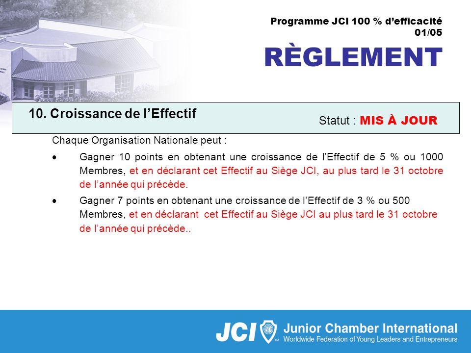 Programme JCI 100 % defficacité 01/05 RÈGLEMENT 10.