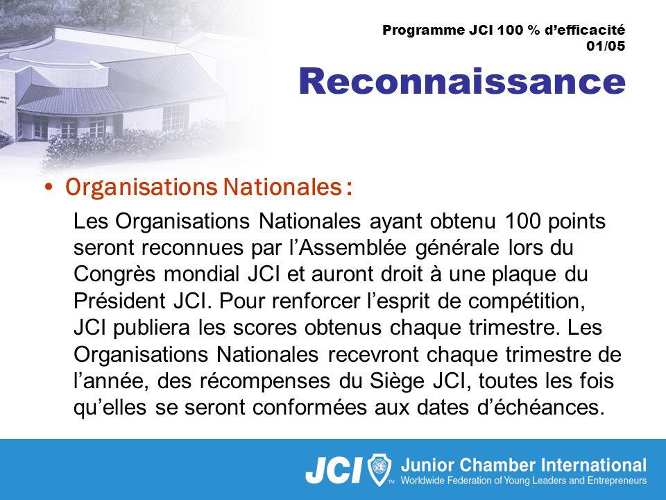 Programme JCI 100 % defficacité 01/05 Reconnaissance Organisations Nationales : Les Organisations Nationales ayant obtenu 100 points seront reconnues par lAssemblée générale lors du Congrès mondial JCI et auront droit à une plaque du Président JCI.