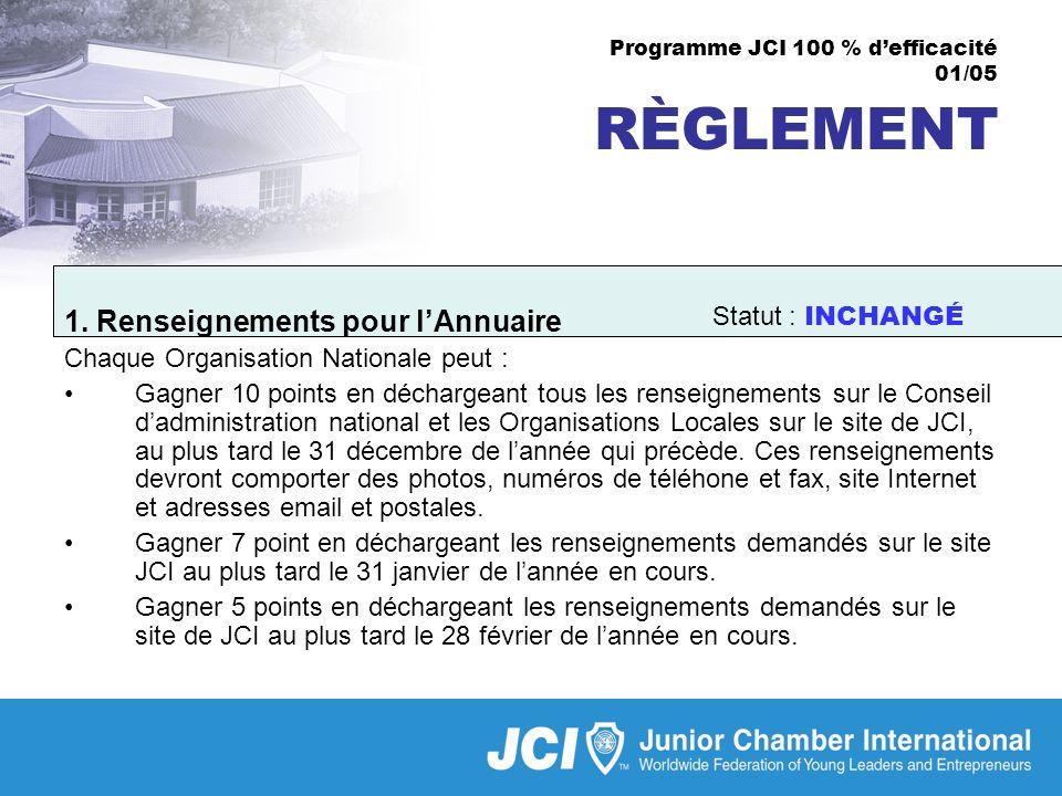 Programme JCI 100 % defficacité 01/05 RÈGLEMENT 1.
