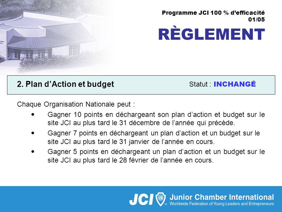 Programme JCI 100 % defficacité 01/05 RÈGLEMENT 2.