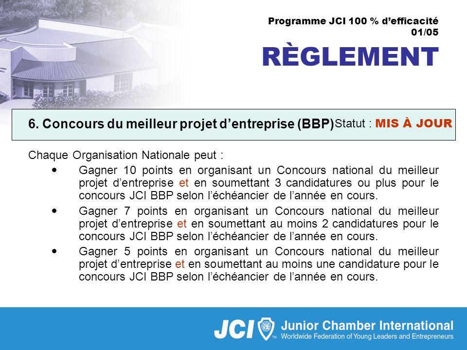 Programme JCI 100 % defficacité 01/05 RÈGLEMENT 6.