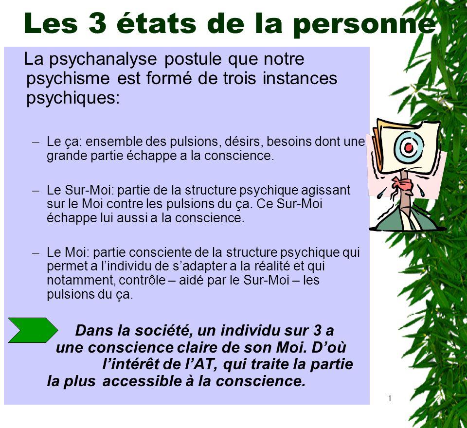 1 Les 3 états de la personne La psychanalyse postule que notre psychisme est formé de trois instances psychiques: –Le ça: ensemble des pulsions, désirs, besoins dont une grande partie échappe a la conscience.