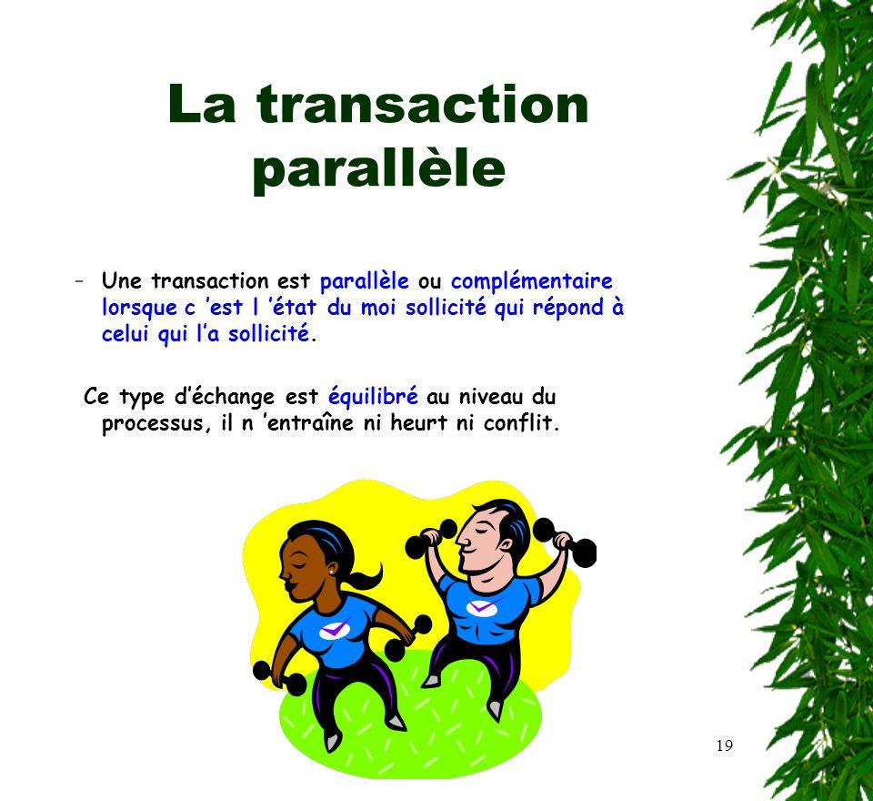 19 La transaction parallèle –Une transaction est parallèle ou complémentaire lorsque c est l état du moi sollicité qui répond à celui qui la sollicité.