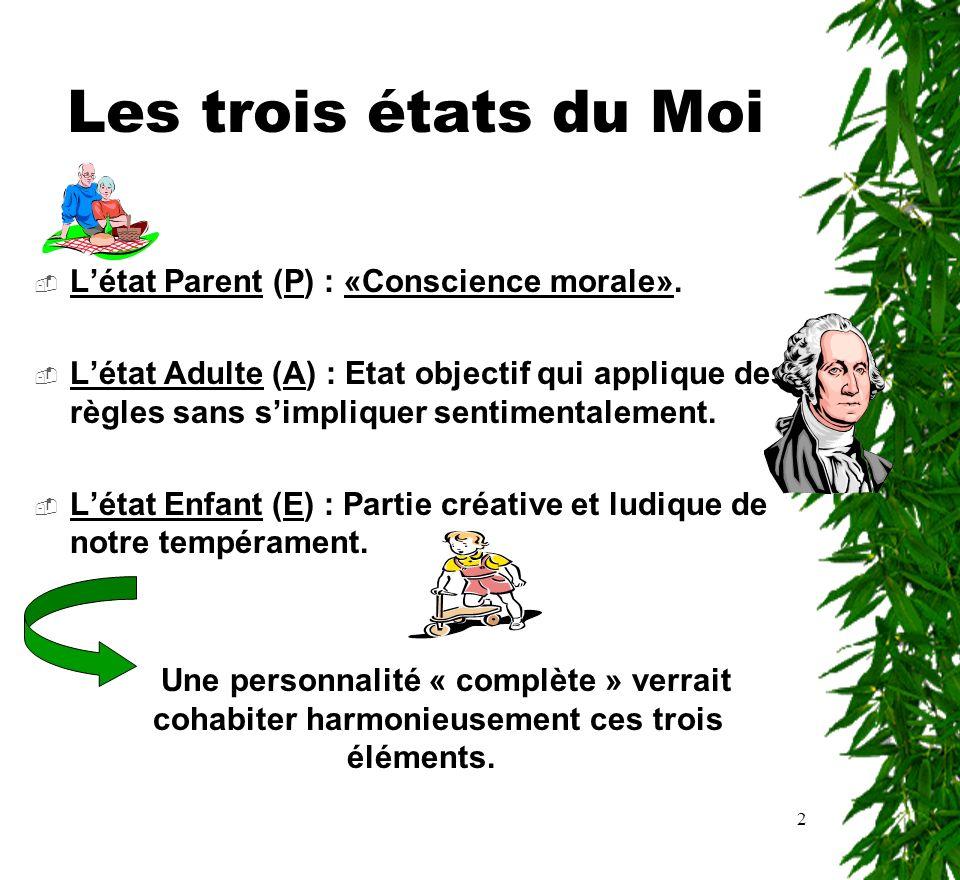 2 Les trois états du Moi Létat Parent (P) : «Conscience morale». Létat Adulte (A) : Etat objectif qui applique des règles sans simpliquer sentimentale