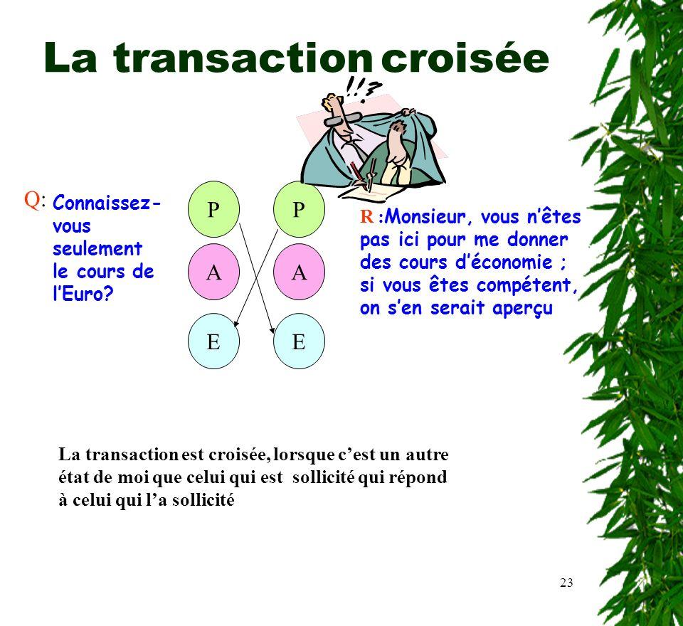 23 La transaction croisée Q:Q: Connaissez- vous seulement le cours de lEuro? PP AA EE R : Monsieur, vous nêtes pas ici pour me donner des cours décono