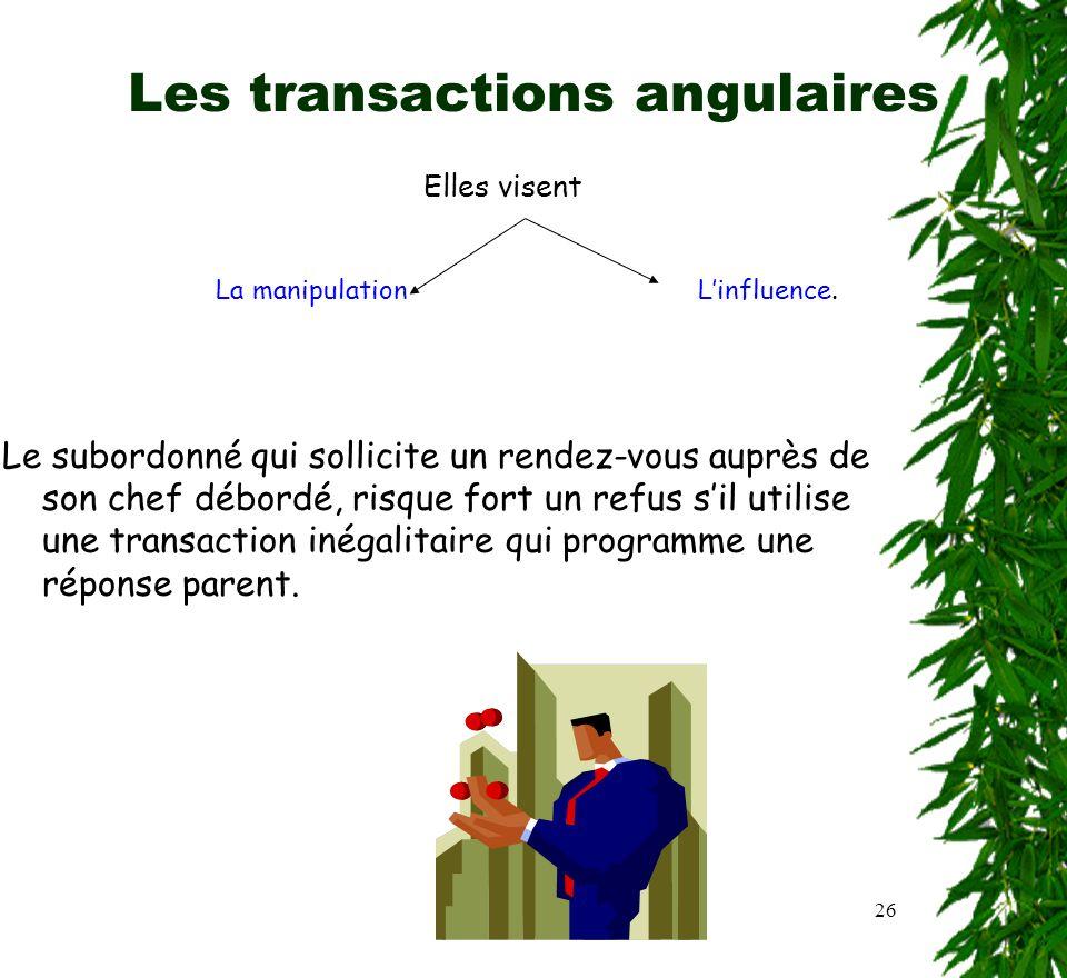 26 Les transactions angulaires Elles visent La manipulation Linfluence. Le subordonné qui sollicite un rendez-vous auprès de son chef débordé, risque