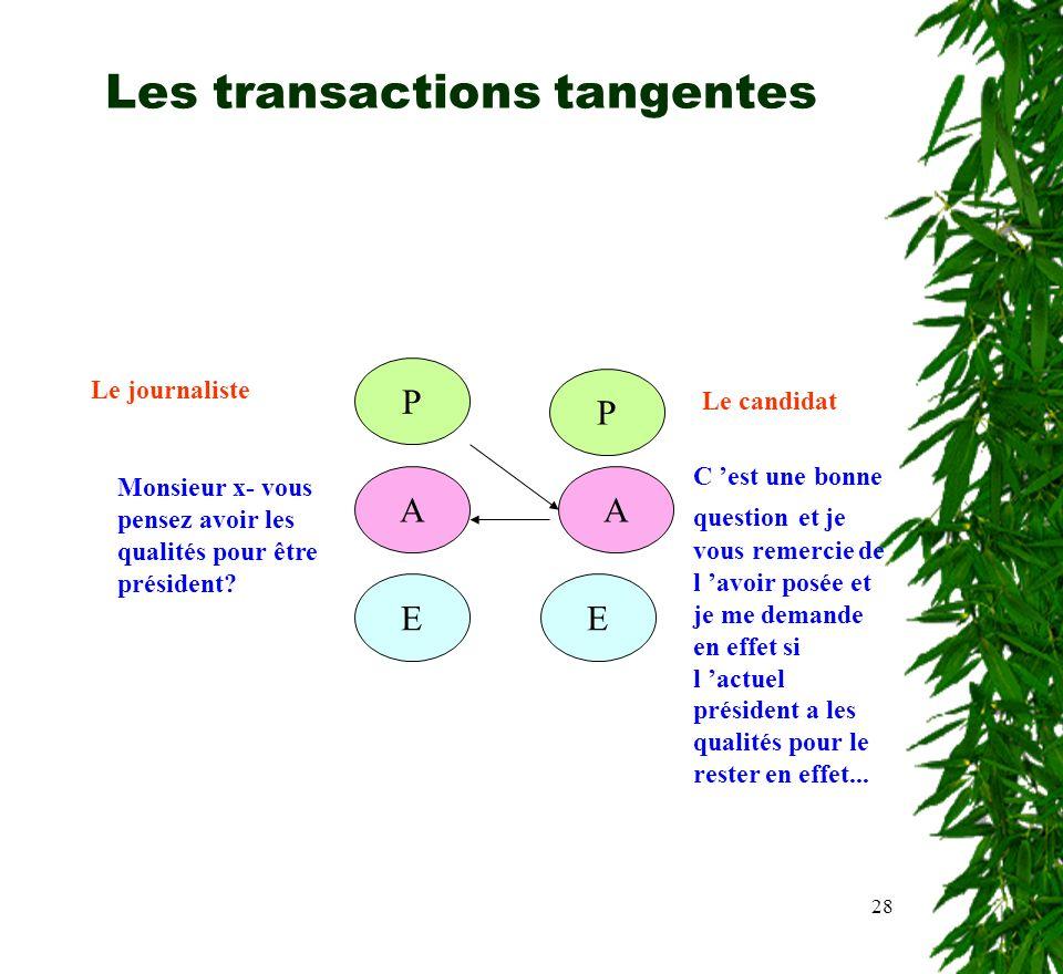 28 Les transactions tangentes P EE AA P Le journaliste Le candidat Monsieur x- vous pensez avoir les qualités pour être président.