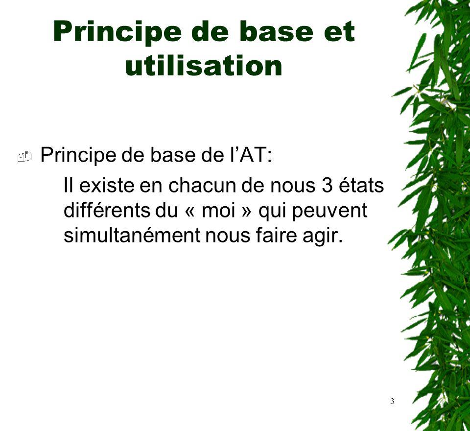 3 Principe de base et utilisation Principe de base de lAT: Il existe en chacun de nous 3 états différents du « moi » qui peuvent simultanément nous faire agir.