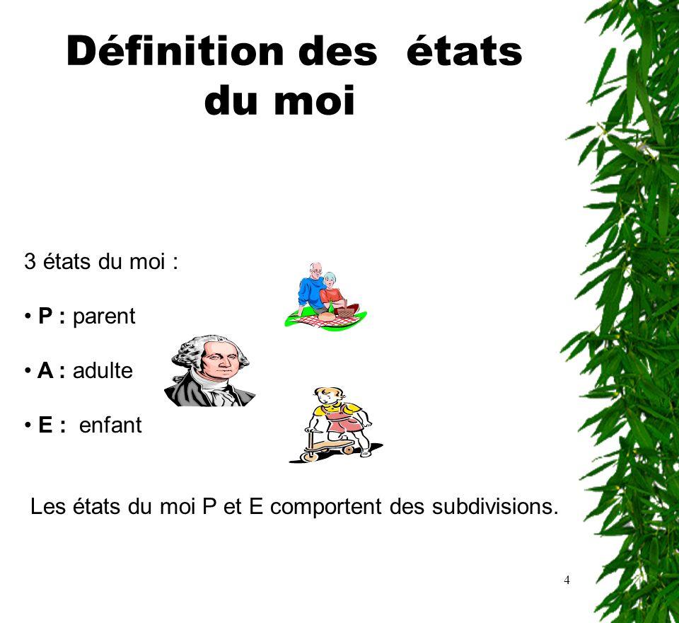 4 Définition des états du moi 3 états du moi : P : parent A : adulte E : enfant Les états du moi P et E comportent des subdivisions.