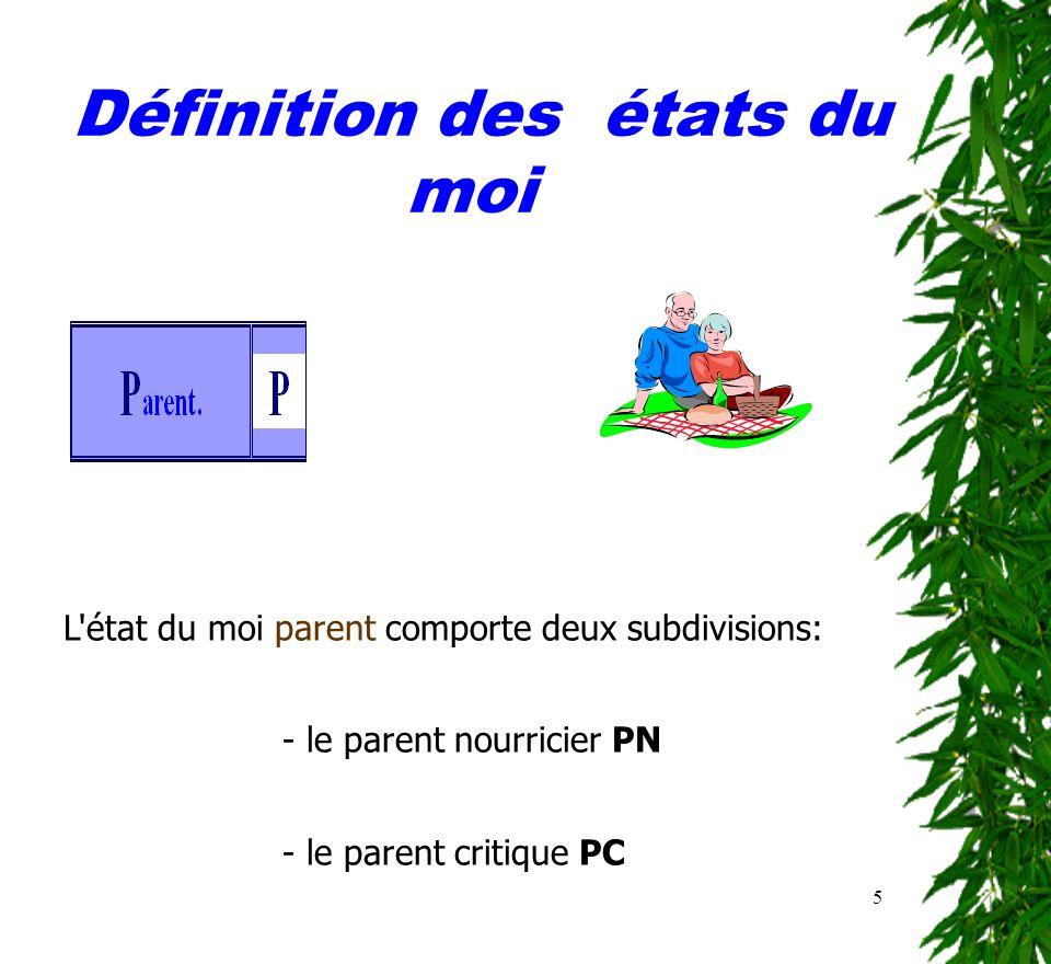 5 Définition des états du moi L état du moi parent comporte deux subdivisions: - le parent nourricier PN - le parent critique PC