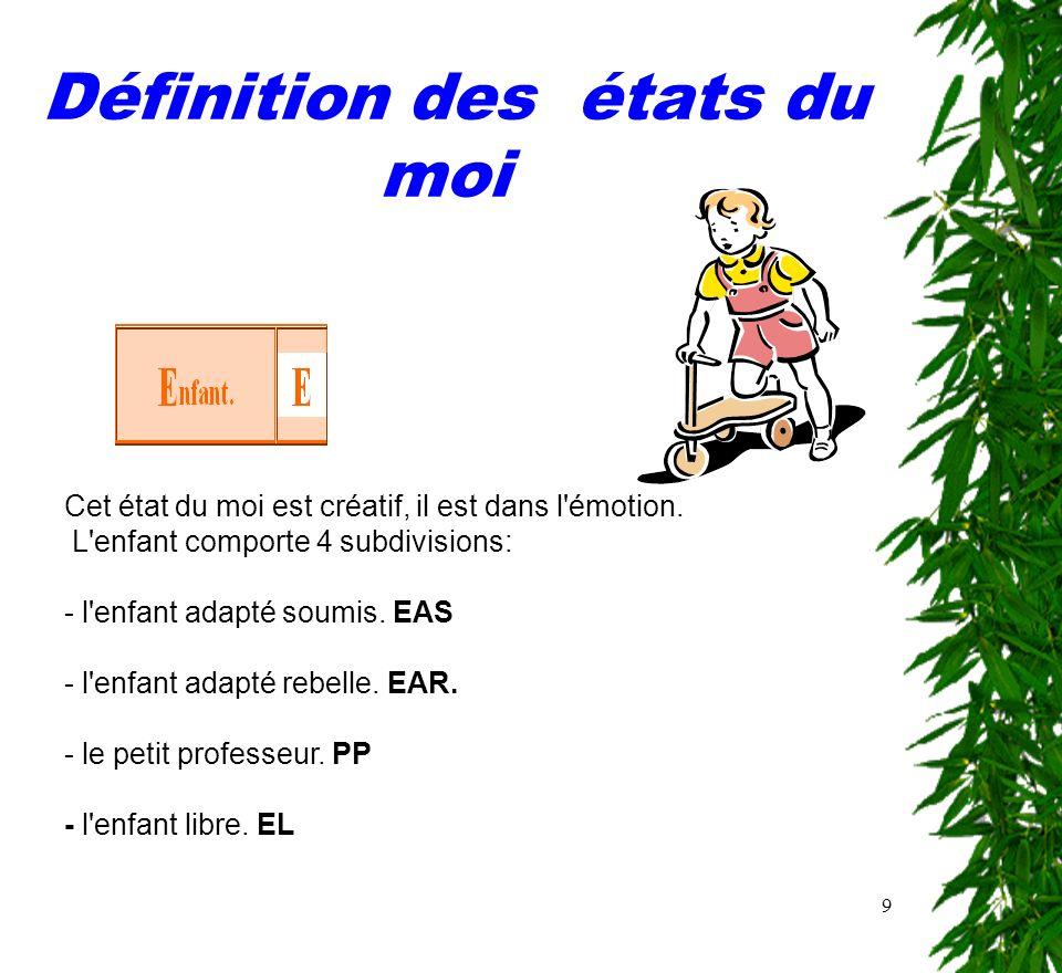 10 Définition des états du moi L EAS se conforme sans condition aux règles, aux règlements intérieurs.
