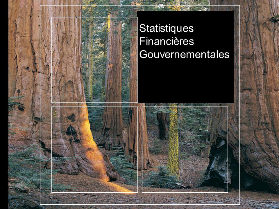 Statistiques Financières Gouvernementales