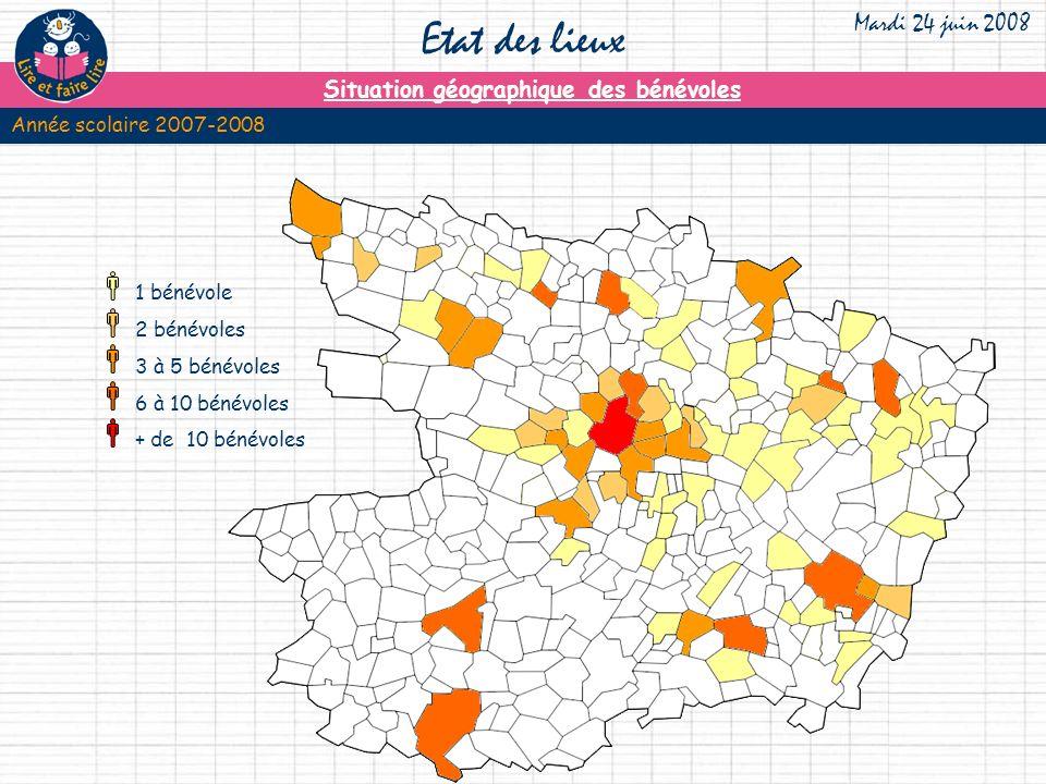 Etat des lieux Mardi 24 juin 2008 Année scolaire 2007-2008 Situation géographique des bénévoles Année scolaire 2007-2008 1 bénévole2 bénévoles 3 à 5 bénévoles 6 à 10 bénévoles + de 10 bénévoles
