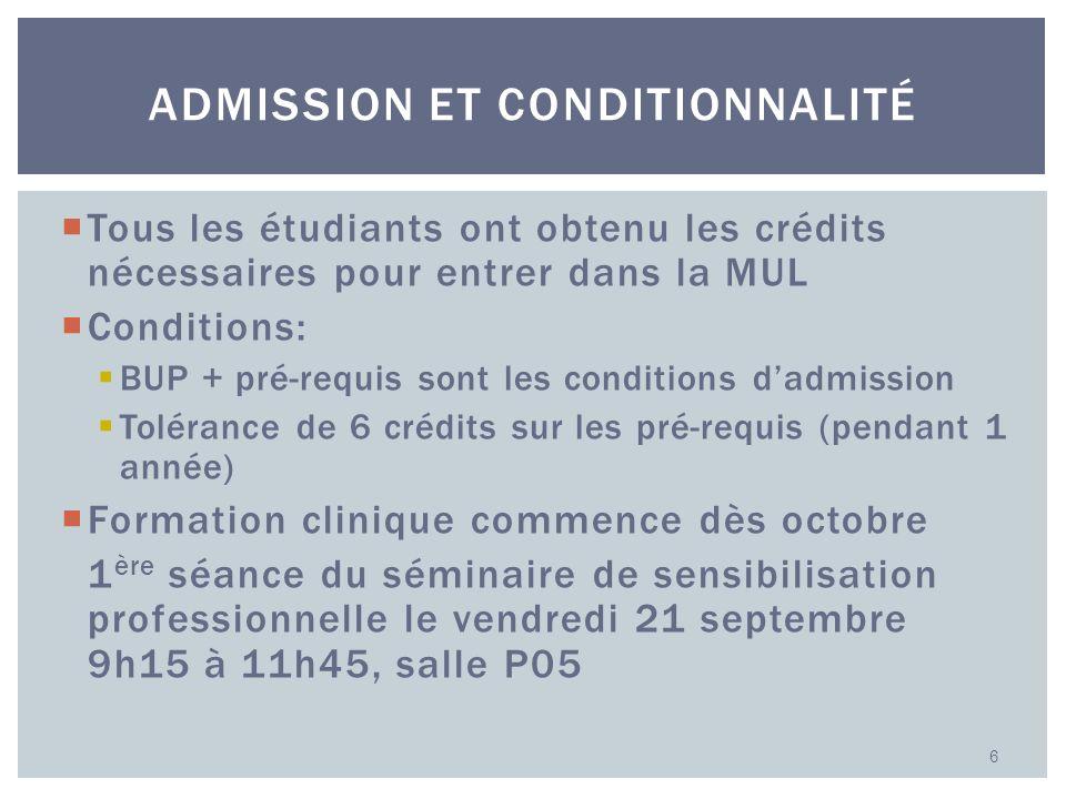 Tous les étudiants ont obtenu les crédits nécessaires pour entrer dans la MUL Conditions: BUP + pré-requis sont les conditions dadmission Tolérance de